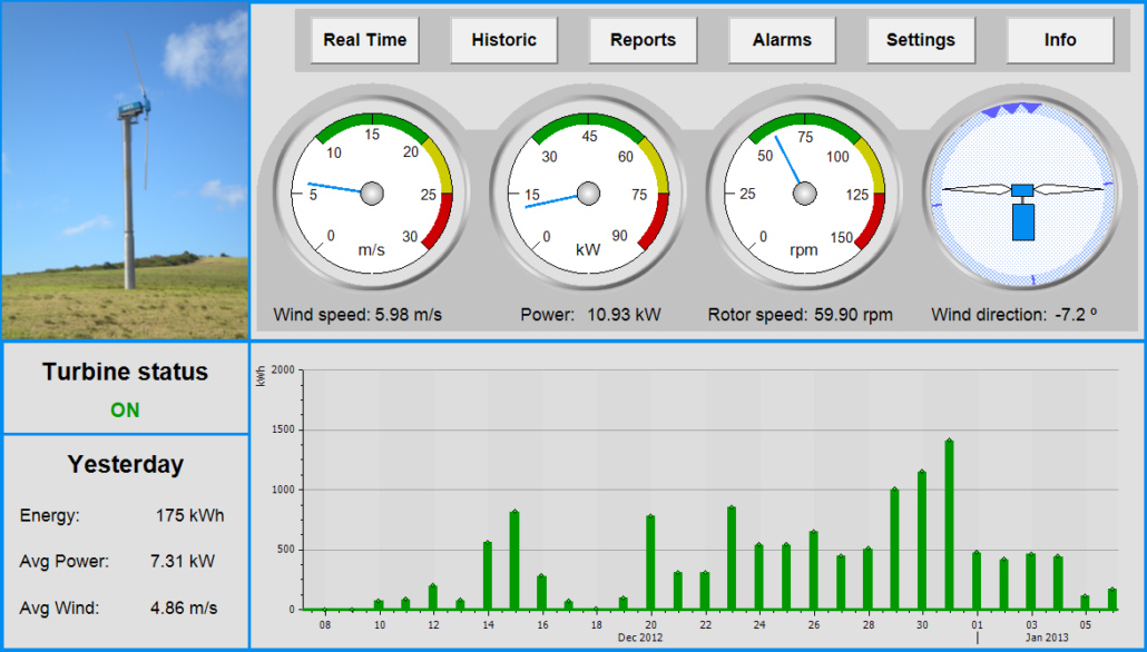 Login SCADA - WES, Wind Energy Solutions