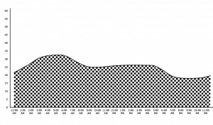 ENRGIE BRONNEN GRID