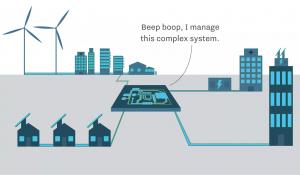 smart grids-WES blauw
