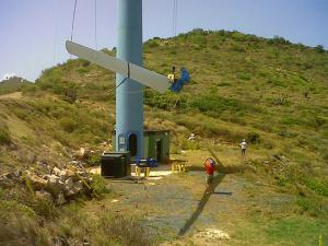 Hoisting crane – lowering rotor