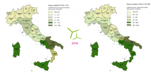 RES-Distribution-Wind-Italia