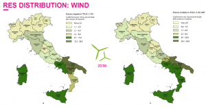 RES Distribution Wind Italia